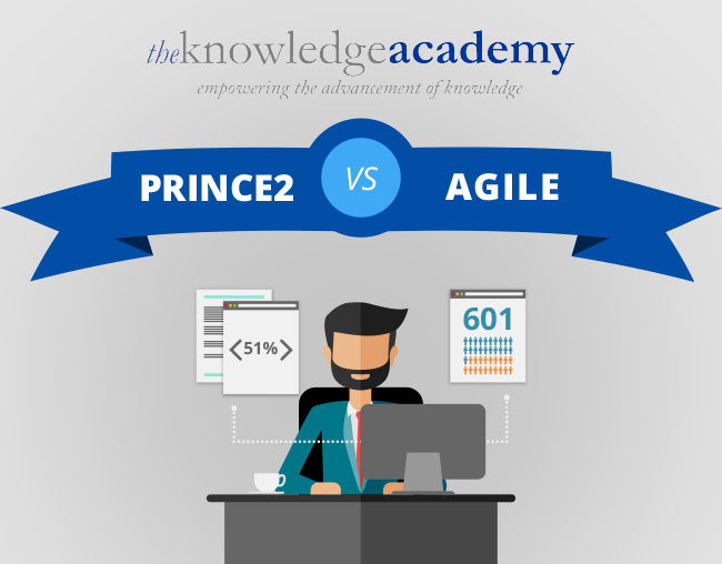 ADM Knowledge Academy Prince2 vs Agile Creative Design Agency Essex