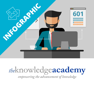 Knowledge Academy Essex SEO Agency Infographic