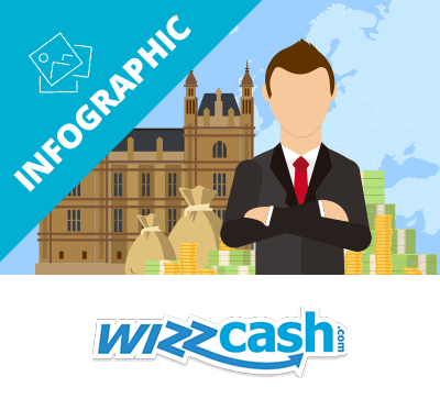 Wizzcash Creative Design Agency Essex Infographic Box