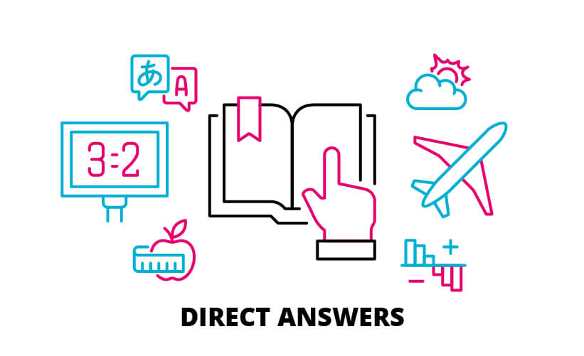 SERP Direct Answers