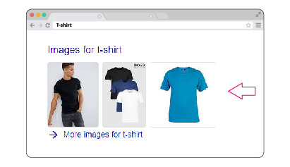 SERP Images Feature