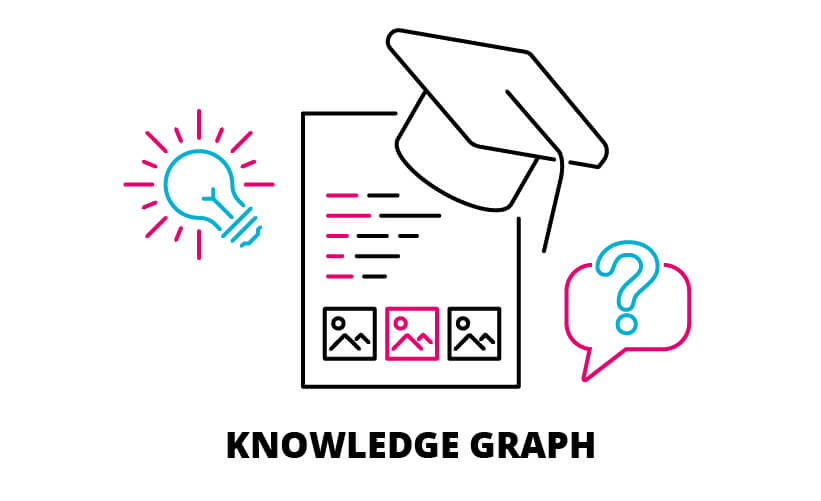 SERPS Knowledge Graph