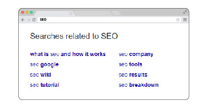 SERP Related Search Feature