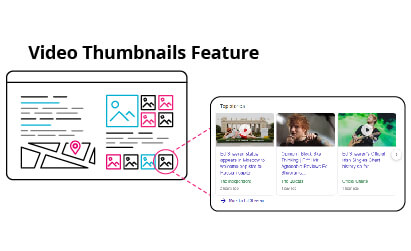 SERPS Video Thumbnails Feature