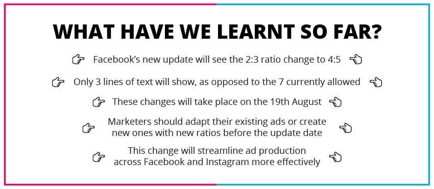 Facebook Is Changing It's Ads Format In New Update