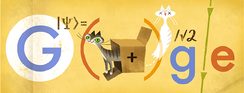 Erwin Schrodinger's 126th Birthday