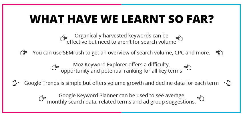 Finding search volumes on keywords