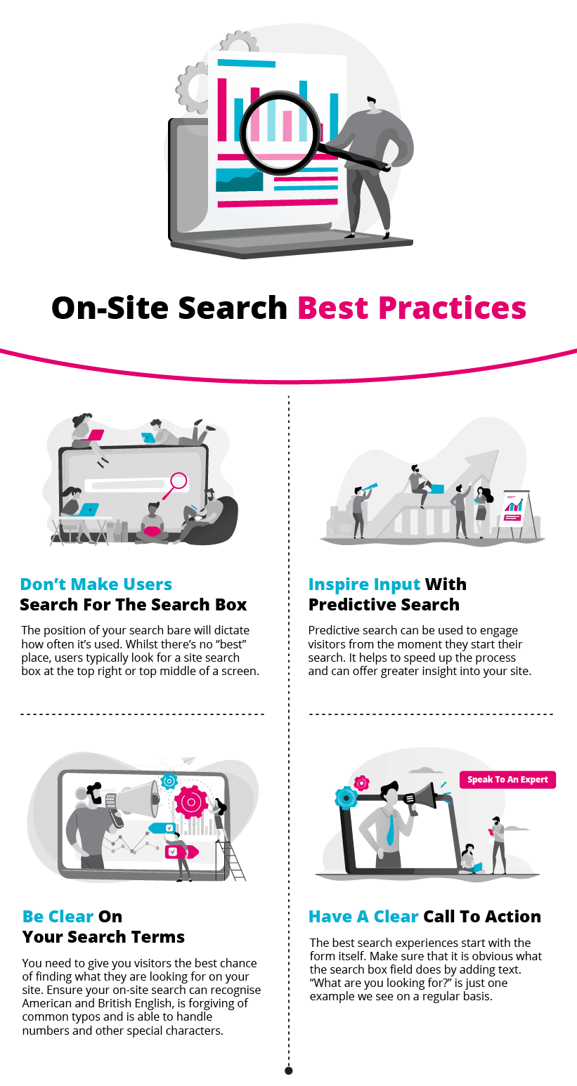 on site search best practices