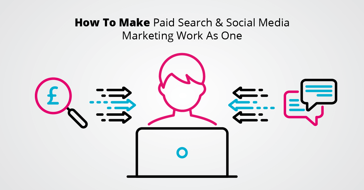 How To Make Paid Search & Social Media Marketing Work As One