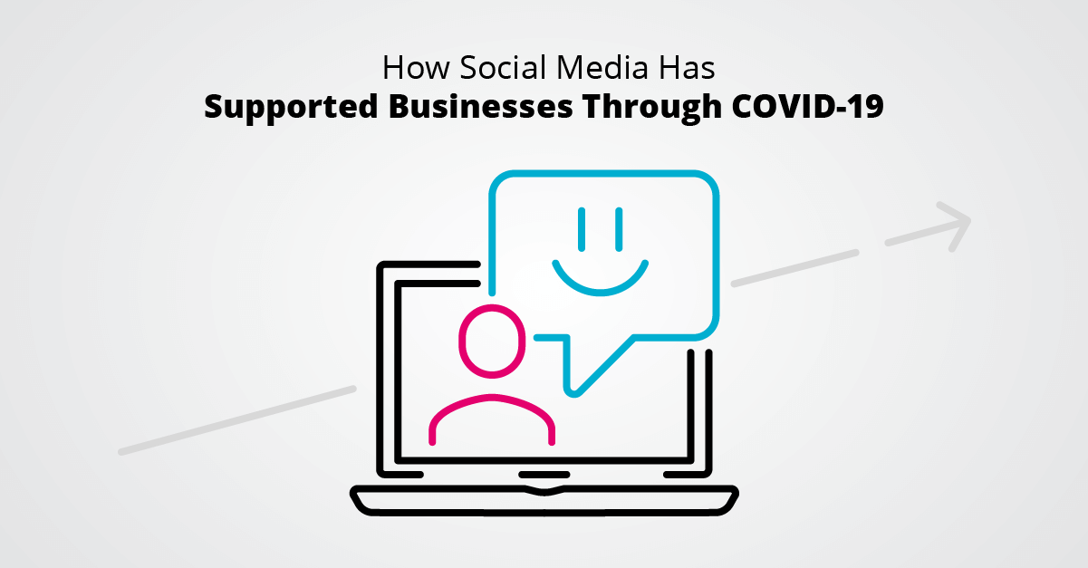 How Social Media Has Supported Businesses Through COVID-19