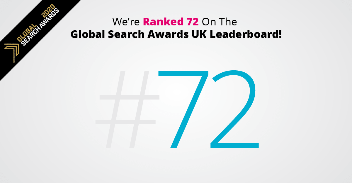 Absolute Digital Media ranked 72nd on Global Search Awards UK Leaderboard