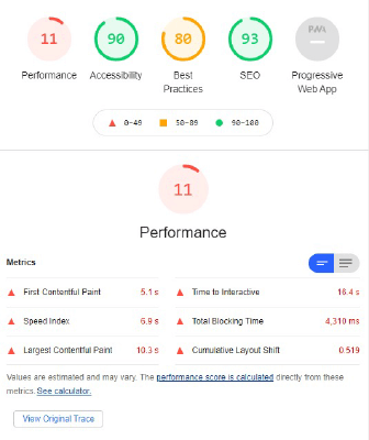 Page speed insights score