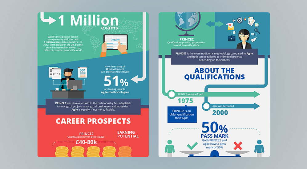 the knowledge academy infographics